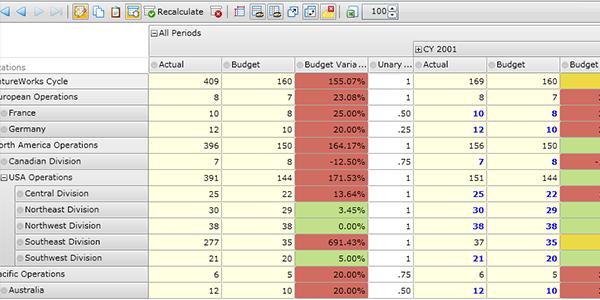 Ranet OLAP Pivot Grid. SSAS Writeback table