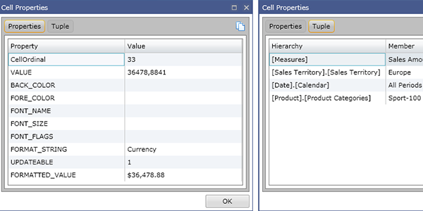 Ranet OLAP Pivot Grid. Cell Properties
