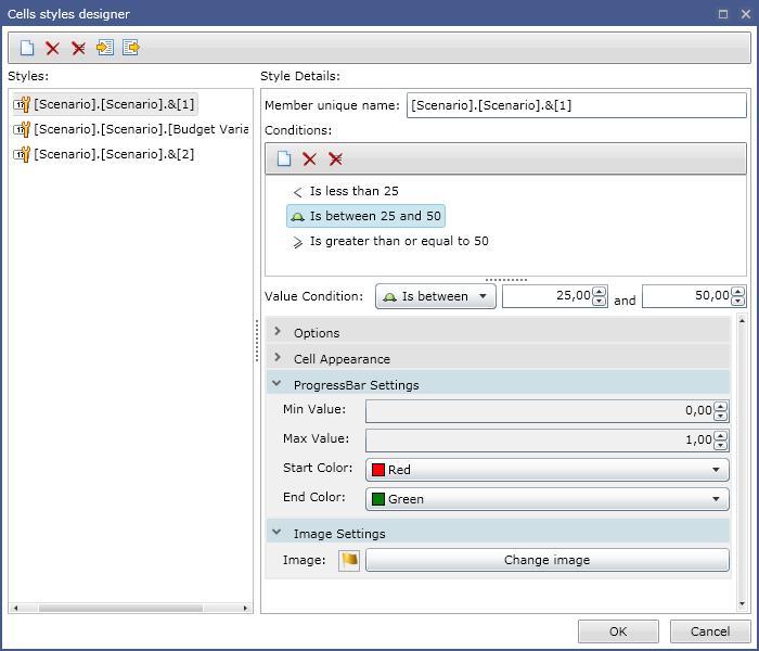 Ranet OLAP pivot grid cell styles designer window