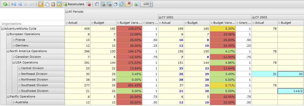 Editing data in OLAP cube - Writeback