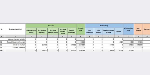 Generating Complex Cross Reports