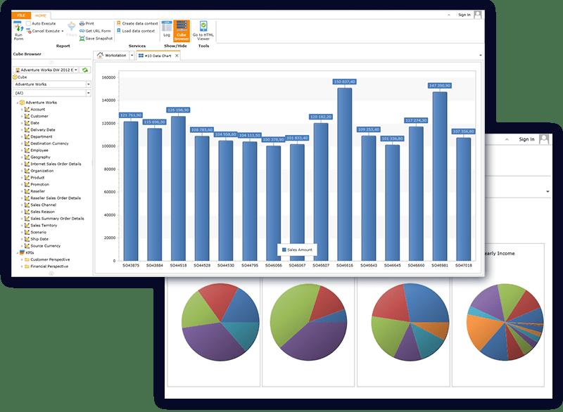 Ranet Analytics
