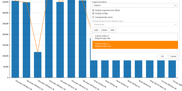 New Ranet OLAP Pivot Table is to be Released Soon