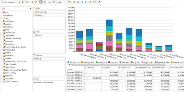 Ranet OLAP Pivot Table is Released