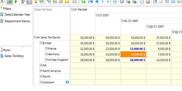 What If Analysis in Ranet OLAP Pivot Table