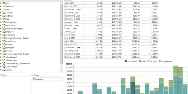 Using Pivot Tables in SQL Server