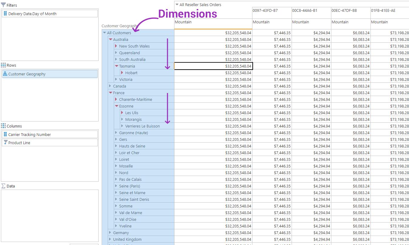 olap_dimensions