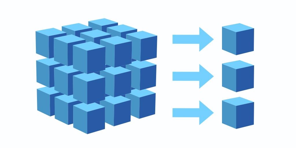 OLAP Querying Performance optimization