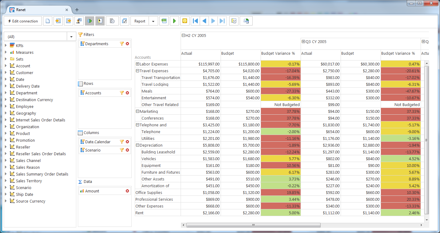 Ranet Pivot Table for HTML5