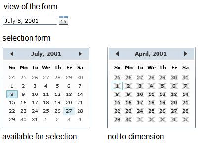 date choice ranet