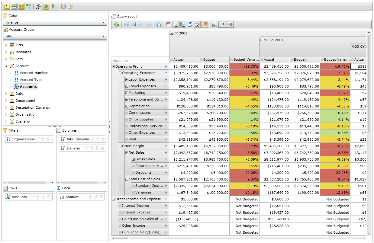 Ranet OLAO MDX Designer. Dynamic summary table.