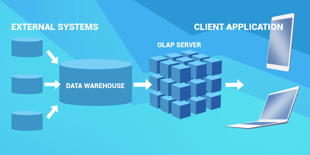OLAP in data warehouse