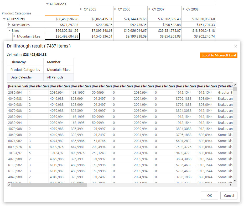 Ranet OLAP html pivot table drillthrough