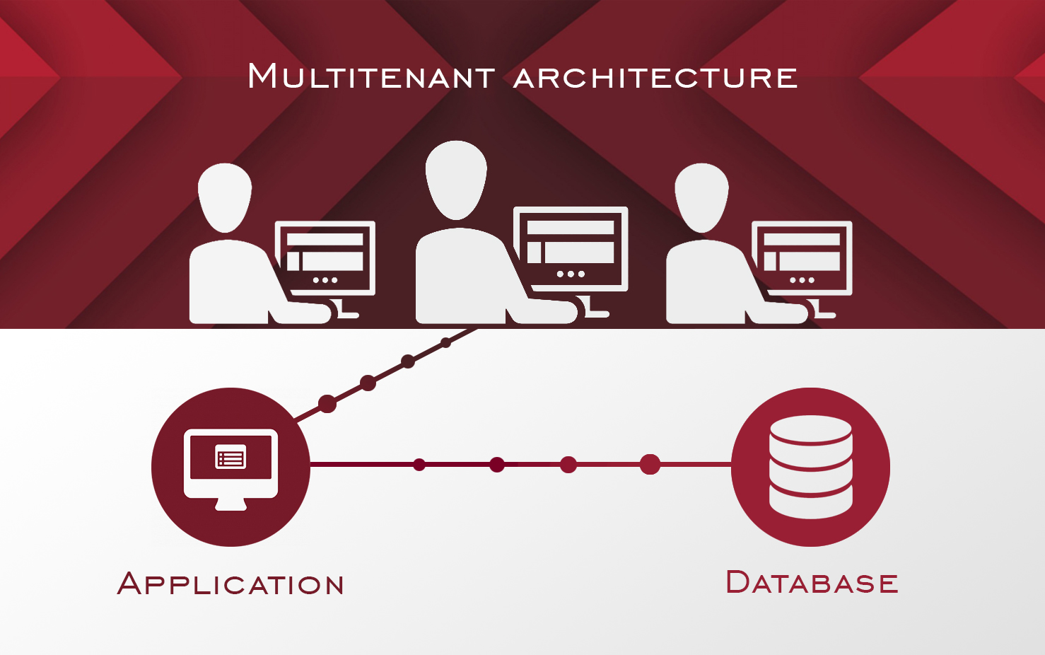 saas-multitenant-architecture