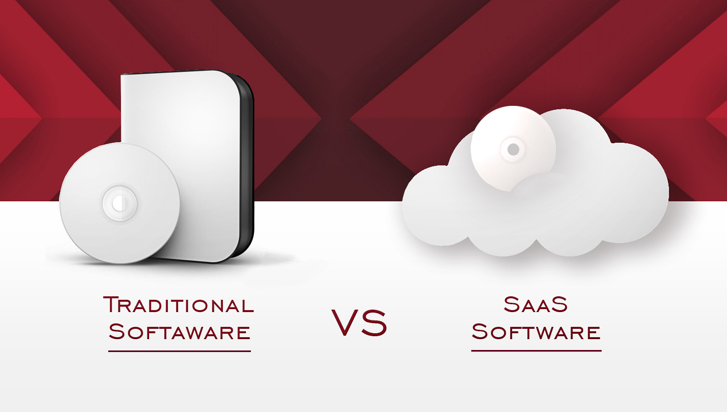 SaaS vs Traditional Software