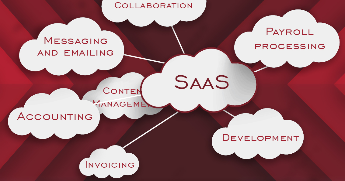 SaaS applications and users