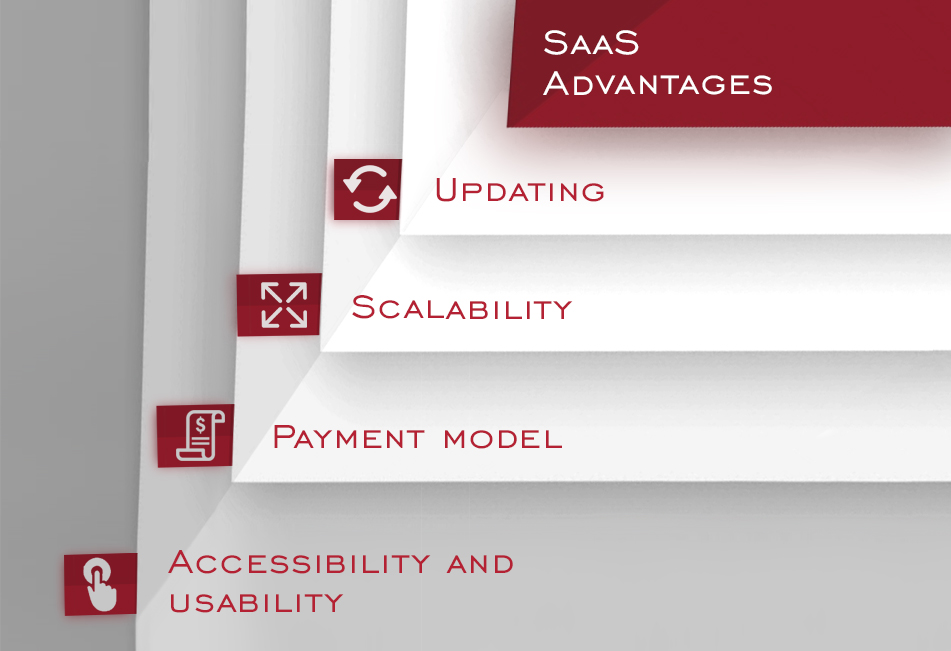 SaaS Advantages