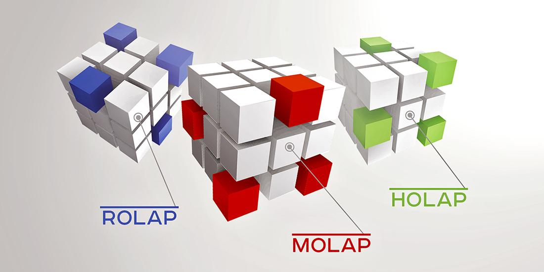 OLAP types