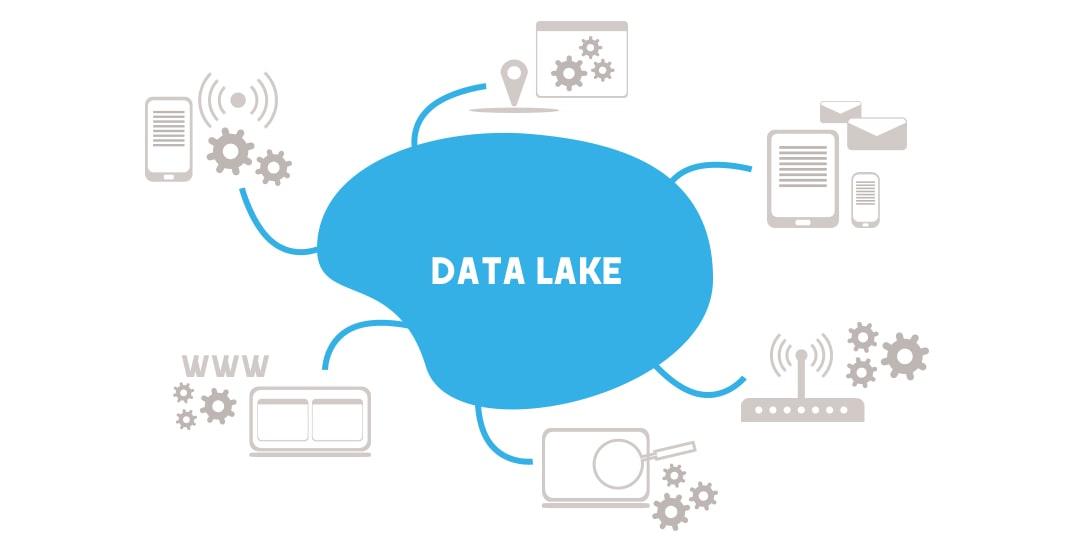 OLAP alternatives_Data Lakes