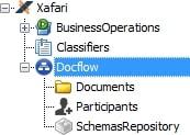 Docflow