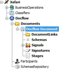 Docflow Document