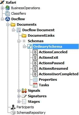 OrdinarySchema